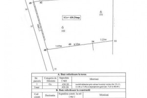 Zona Cismigiu Teren 430 mp PUZ aprobat pt Clinica Hotel etc