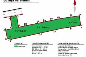 Zona Giurgiului: Sura Mare, teren 1.950mp.